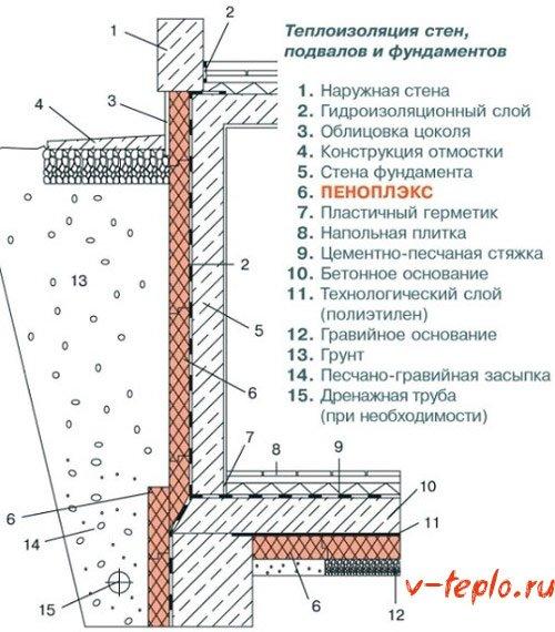 Москва здания ремонт кровли