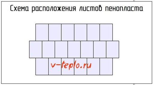 схема расположения плит пенопласта