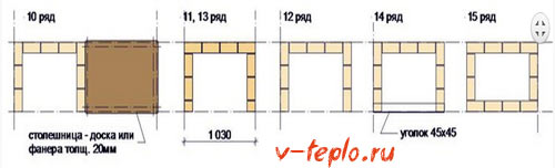 схема кладки шаг 3