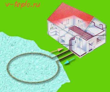 схема геотермального отопления на воде