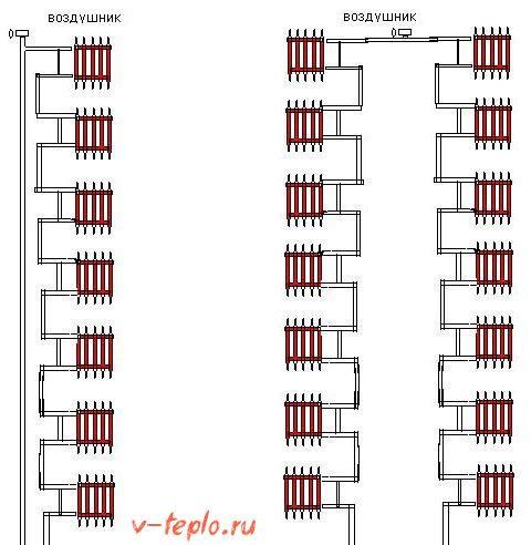 способы обогрева многоэтажного дома