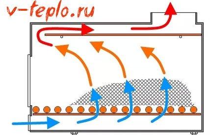 схема установки отражателя в печи
