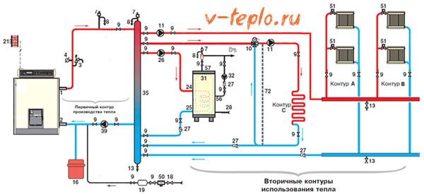 cхема подключения бойлера через гидравлическую стрелку