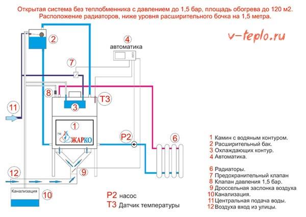 схема подключения к открытой системе