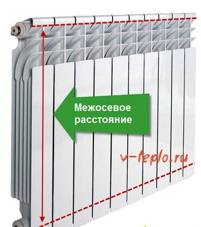 межосевое расстояние между секций батарей отопления