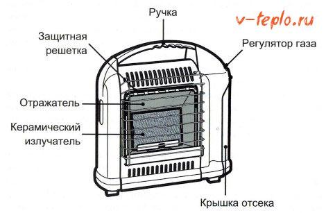 схема газового обогревателя