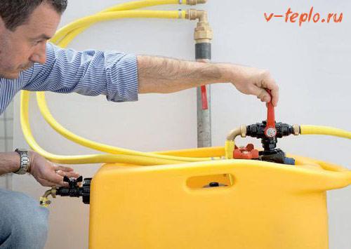 химическая промывка газового котла