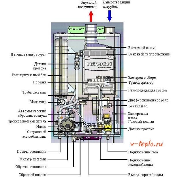Пластинчатый разборный теплообменник SWEP GL-330N Каспийск