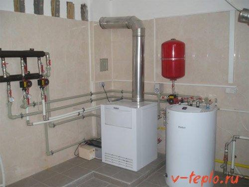 требование к помещению для установки газового котла