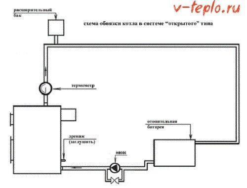 чертеж обвязка газового котла