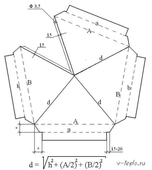 чертеж колпака для дымохода