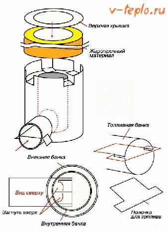 Схема изготовления