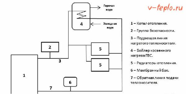 обвязка твердотопливного котла схема с водонагревателем