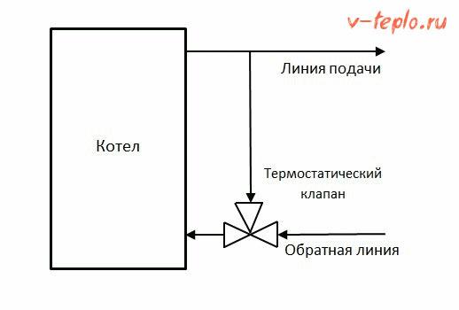 термостатический смеситель схема обвязки котла