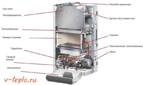 схема газового котла protherm