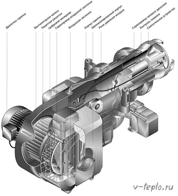 схема надувной горелки для газовой печи