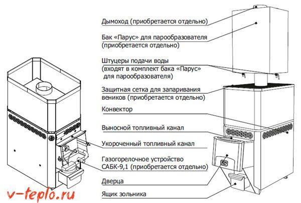 схема установки банной печи Русь