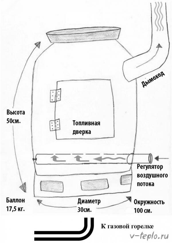 схема печи из газового балона
