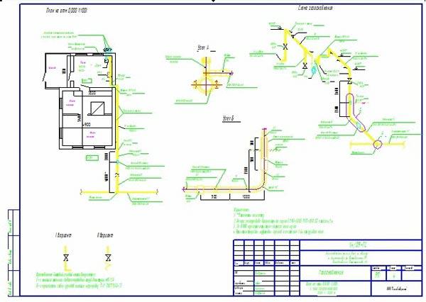 проект подключения дома к газопроводу