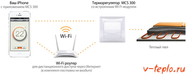 wi-fi регулятор температуры отопления MCS 300