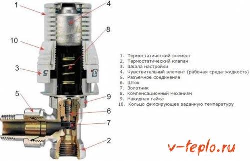 теромрегулятор механический устройство