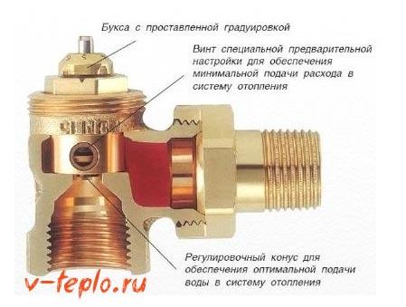 внутренее устройство крана маевского