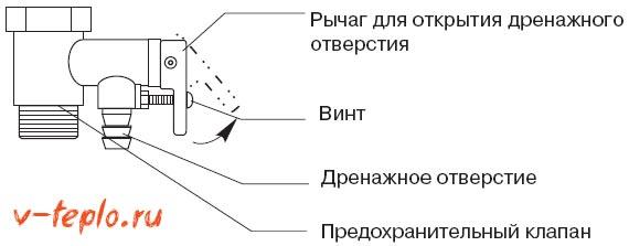 схема работы предохранительного клапана