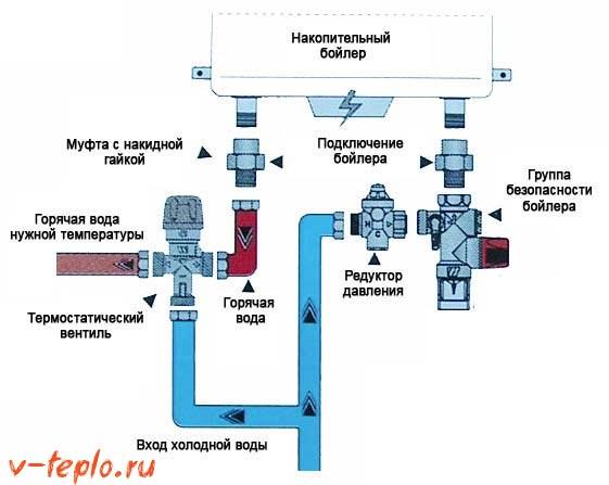 схема установки предохранительного клапана на водонагреватель