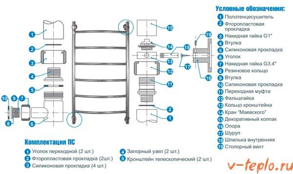 Схема установки полотенцесушителя в ванной