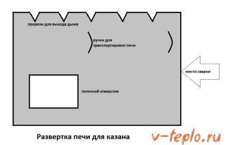 схема и развертка металлической печи для казана