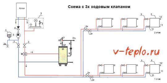 схема подключение накопительного бойлера с сервопроводом