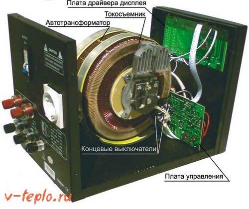 Электромеханические стабилизаторы напряжения для котлов