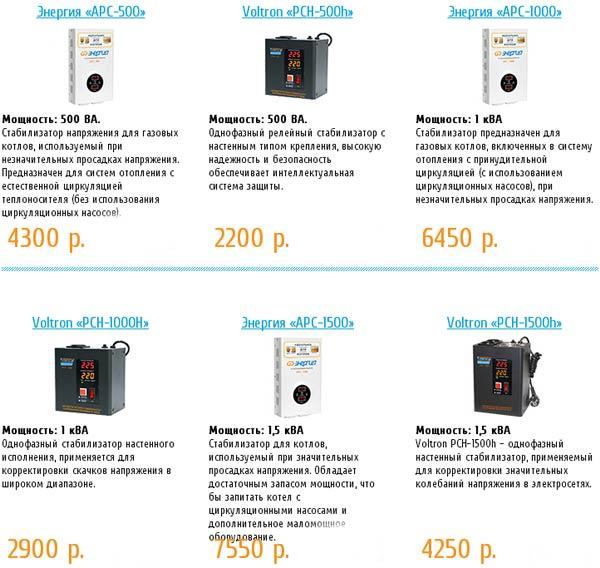 цены на стабилизатор напряжения для котлов