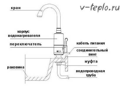 Схема водонагревателя воды на кран