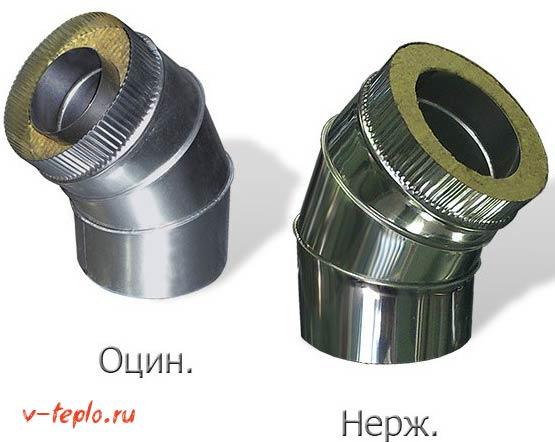 Сравнение разных видов труб