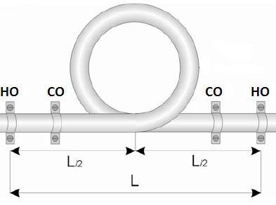 Компенсаторы для полипропиленовых трубопроводов — характеристики и способы установки