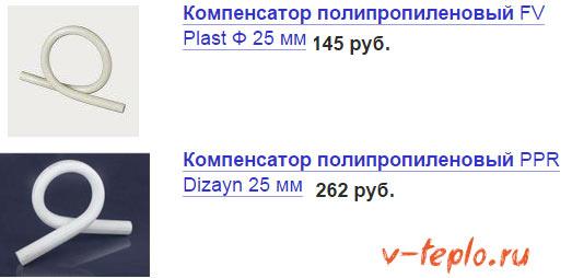 Средние цены на компенсаторы для полипропиленовых труб
