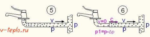 3ая стадия гидроудара