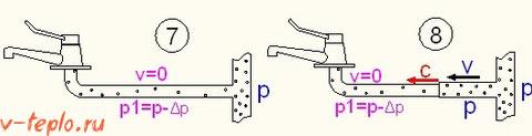 4ая стадия гидроудара