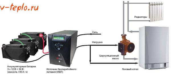 Схема подключение ИБП