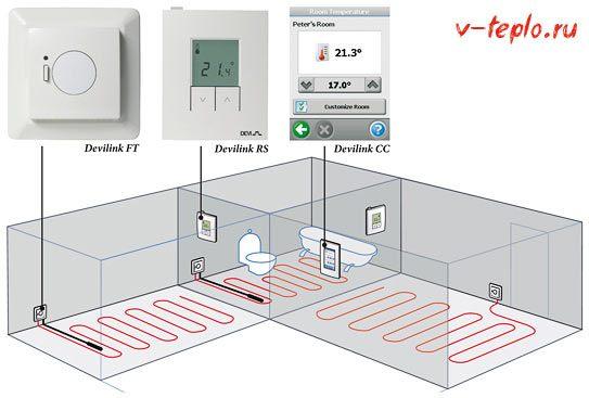Как сэкономить электричество при использовании теплых полов