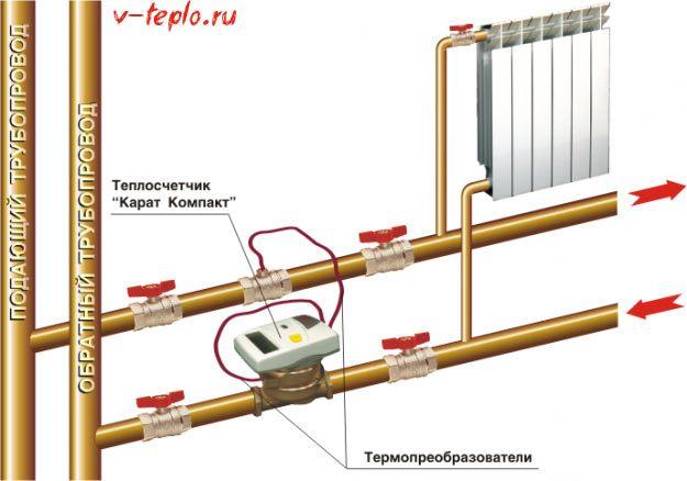 Схема установки счетчика тепла