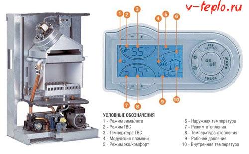 Схема котла ferroli