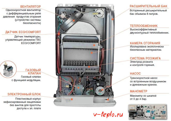 схема газового котла ferroli domitech