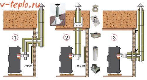 схема дымохода котла длительного горения