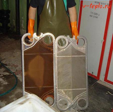 Чем промывать котел с чугунным теплообменником Пластины теплообменника Sondex S67 Чебоксары