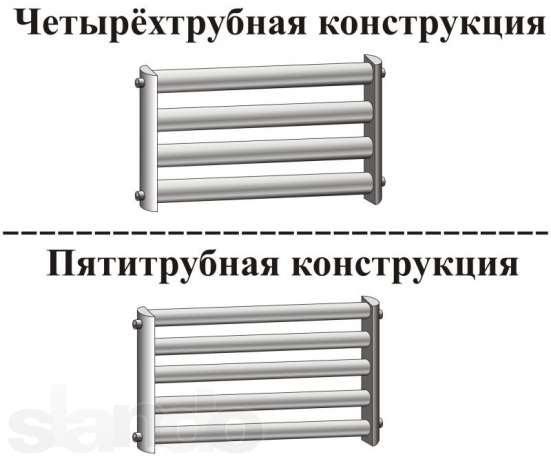 Виды отопительных батарей