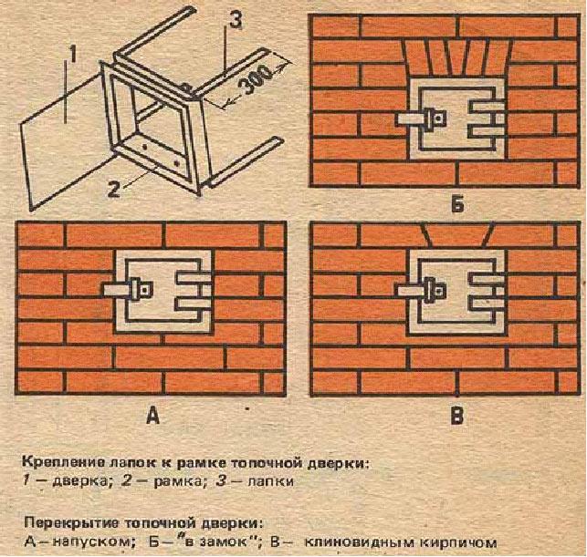 Схема установки дверки для печи