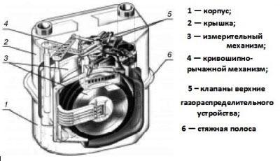 Схема счетчика