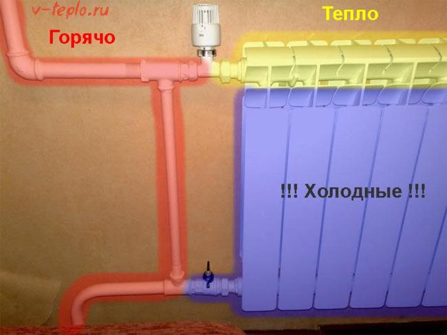 Не греют батареи отопления в частном доме